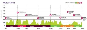 Oxfam course profile